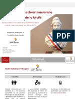 116261 Présentation Ifop Laicite 2019.03.22