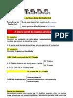 APONTAMENTOS1