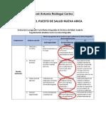 Salud Familiar.docx