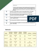 CATEGORIAS DE CABLES UTP.docx