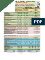 Calendario Académico 2019 - A4.1