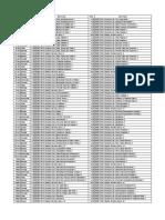 NEET 2019 Revision _ 4 Months _ gradeup.pdf-83.pdf