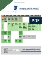 Plan de Estudios Facultad de MVZ 2018