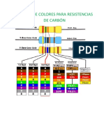 Código de Colores Para Resistencias de Carbón