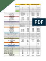 Gantt Chart Scheduling