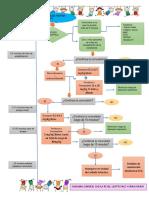CASO ALGORITMO PDF UNIVERSIDAD