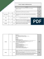 Conteúdo Provas - 1º Bimestre - Ensino Médio - Regular_Integral e INTER