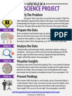 Lifecylce of the Data Science project.pdf