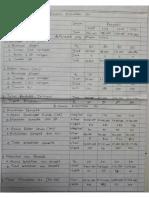 Proyeksi kebutuhan air latihan kuliah.pdf