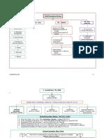 Sample Flow Chart Civ Pro