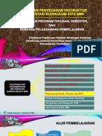 b3.2 Materi Tayang Penyegaran Prota-Promes Dan RPP