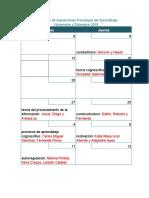Calendario de Exposiciones Psicologia