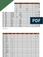 KSuite List of Protocols Full