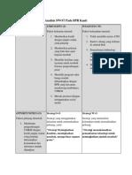 Analisis SWOT Pada BPR Kanti.docx