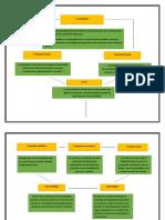 mapa conceptual propiedad.docx