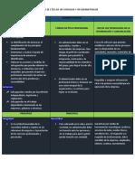 CODIGOS DE ETICA DE UN CONTADOR Y UN ADMINISTRADOR (2).docx