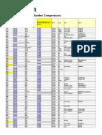Sanden-Compressor-List.xlsx