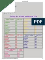 Final Assessment Test