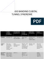 DIAGNOSIS BANDING CUBITAL TUNNEL SYNDROME.pptx