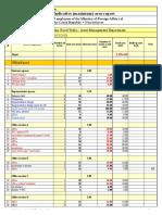 EN_Orientation Display Areas