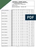 IV Mech Assesement Report
