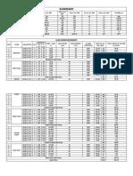 SUMMARY OF STEEL REINFORCEMENTS.docx