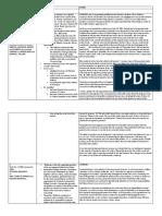 Case Compilation Guardianship.docx