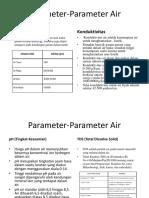 Parameter Parameter Air