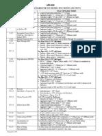 API 1104 Spec. Summary