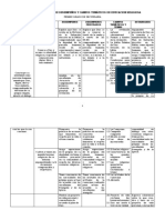 Cartel de Secuencias de Desempeños y Campos Tematicos