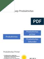 Konsep Produktivitas
