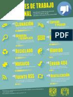 Plagio Infografía - Tesis