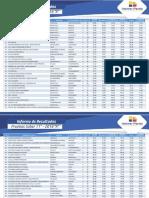 Mejores_Colegios_Calendario_A_2018.pdf