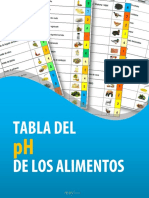 tabla-de-ph-de-alimentos-2014-150321132737-conversion-gate01.pdf