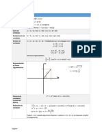 () Algebra
