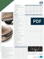 Ficha Técnica Volvo XC60 T5 y T6
