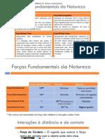 Modulo 1 Forças