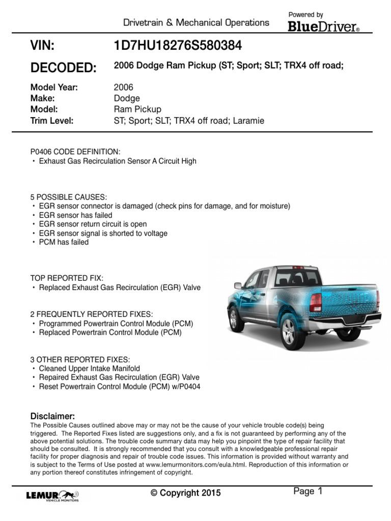 DrivetrainMechanicalReport1-1 | Acelerador | Bienes