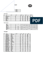 sl results 2018 wk13