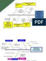DIAGRAMA CAUSA EFECTO.docx