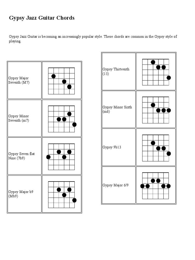 Gypsy Jazz Guitar Chords