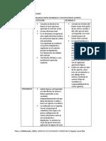 TALLER DERECHO DE SOCIEDADES.docx