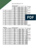Crane's+Manual+-+CV+Values.xls