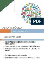Aula 5- Tabela Periodica 2019.pptx