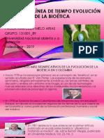 Mapa Conceptual Radioproteccion Paola