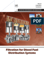 Diesel Filtration Solution Ltr