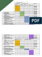 Cronograma de Actividades o Plan de Trabajo