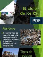 CICLO DE LOS RESIDUOS SÓLIDOS