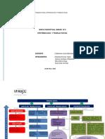 Mapa Conceptual Unidad II EPISTEMOLOGIA 7.0.docx