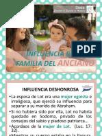 Influencia de La Familia